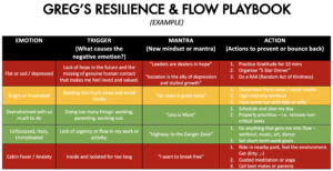 Resilience Playbook